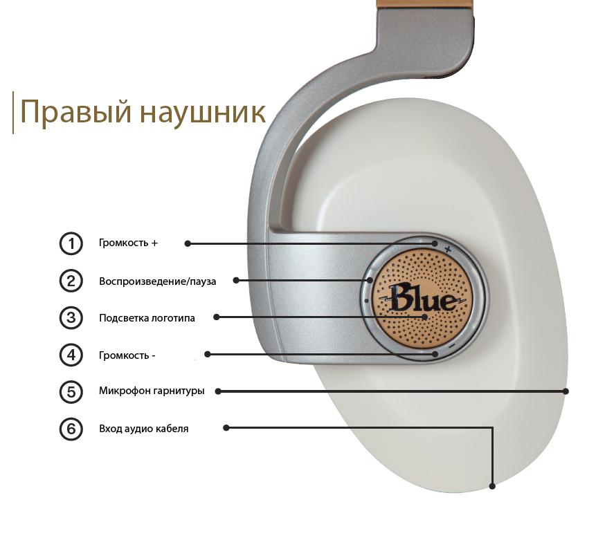индикация в наушниках Blue Satellite