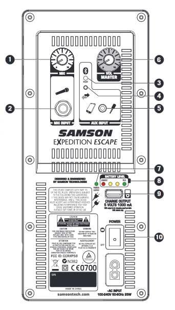 Samson Escape