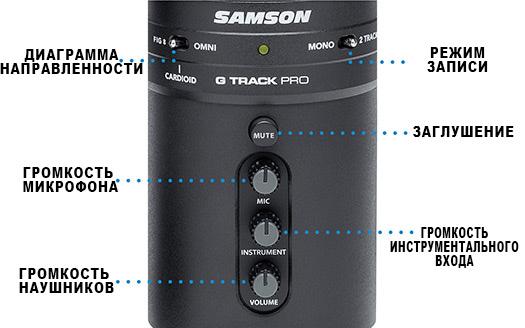 Samson G-Track Pro с микшером