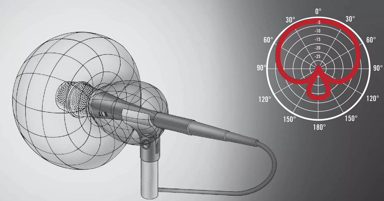 Микрофон с суперкардиоидной диаграммой