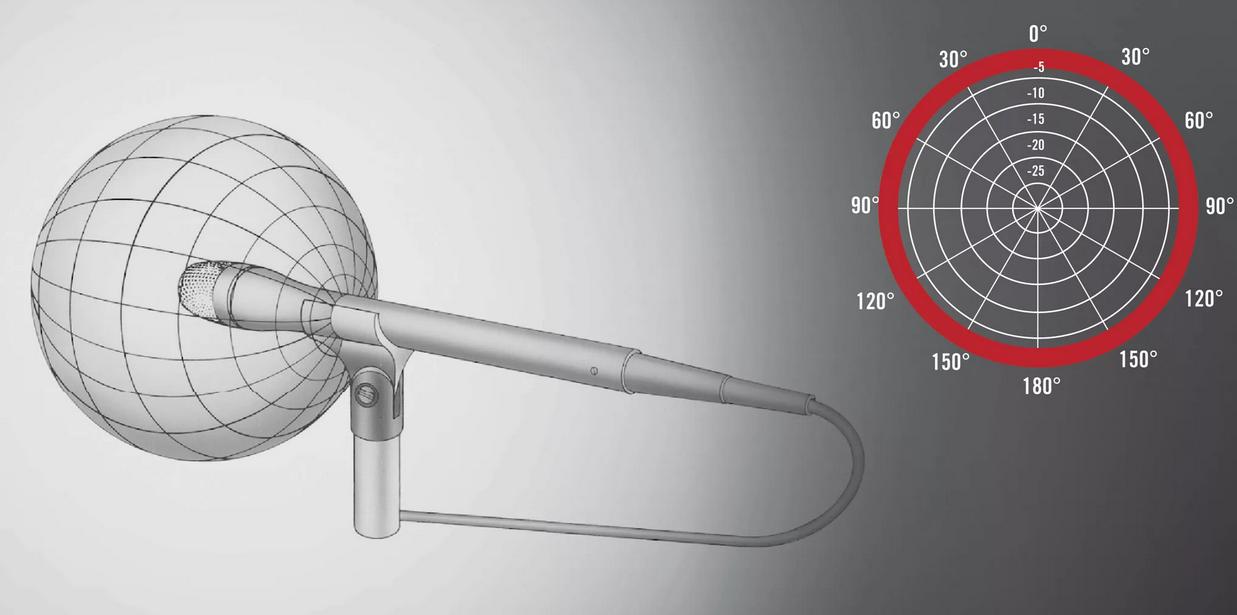 всенаправленный микрофон